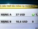 [Video] CBRE: Giá cho thuê văn phòng hạng A tại TP.HCM đã gần chạm đỉnh